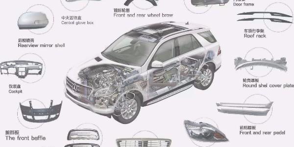 汽车轻量化下的铝型材深加工走向